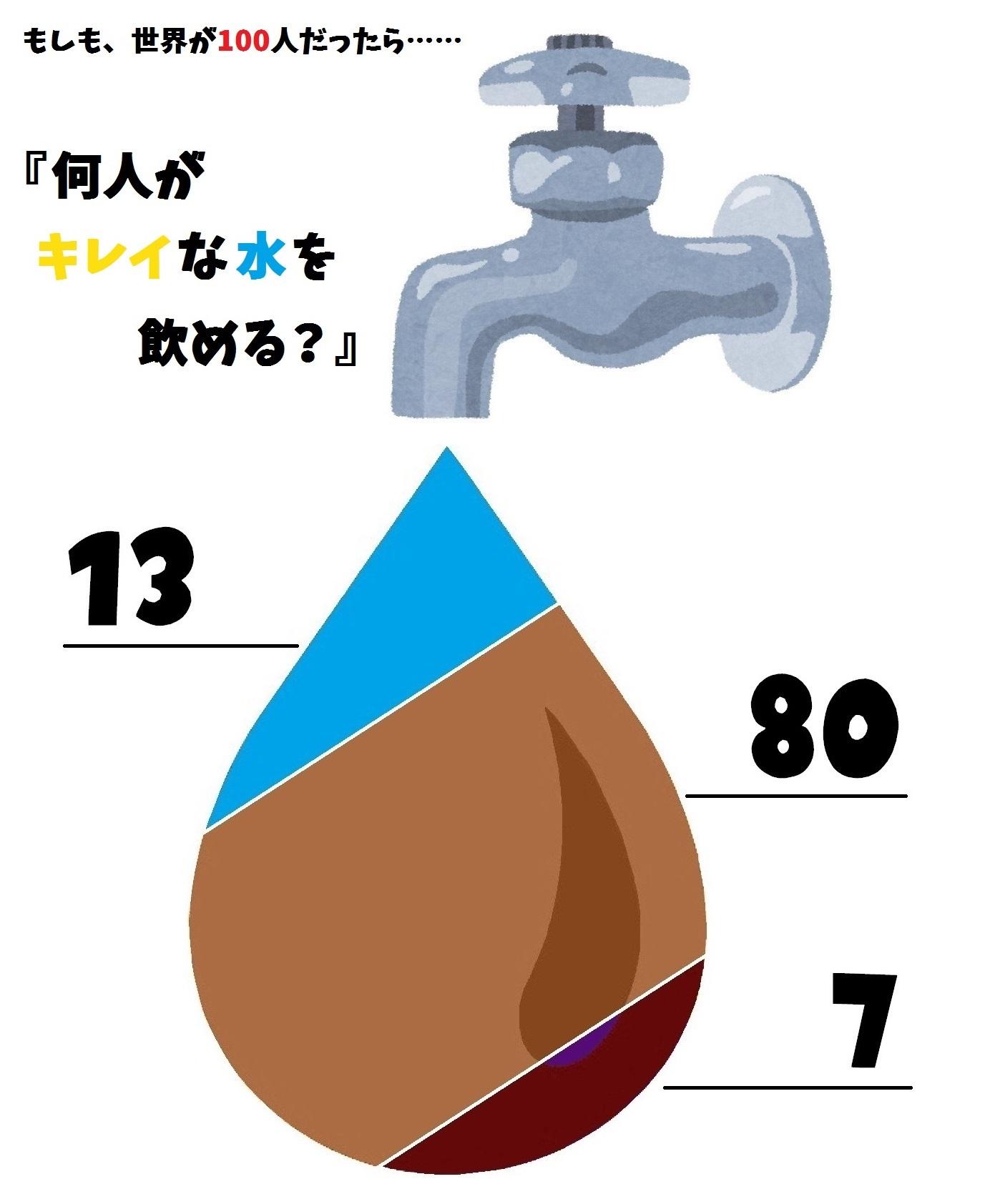 水滴111